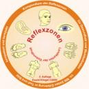 CD-ROM Kompendium der Reflexzonen