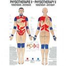 Mini-Poster Thermo-Therapie Format 23 x 33 cm *